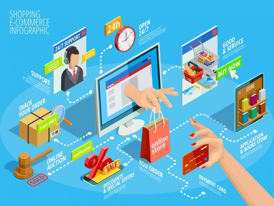 big-data-y-e-commerce-1
